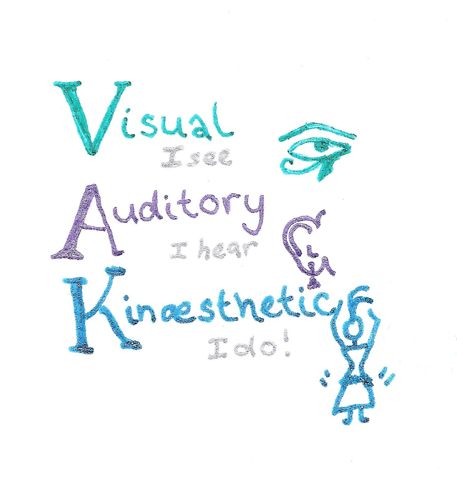vak learning styles Essays - largest database of quality sample essays and research papers on vak learning styles explanation.