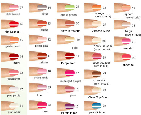 Water based nail polish colours